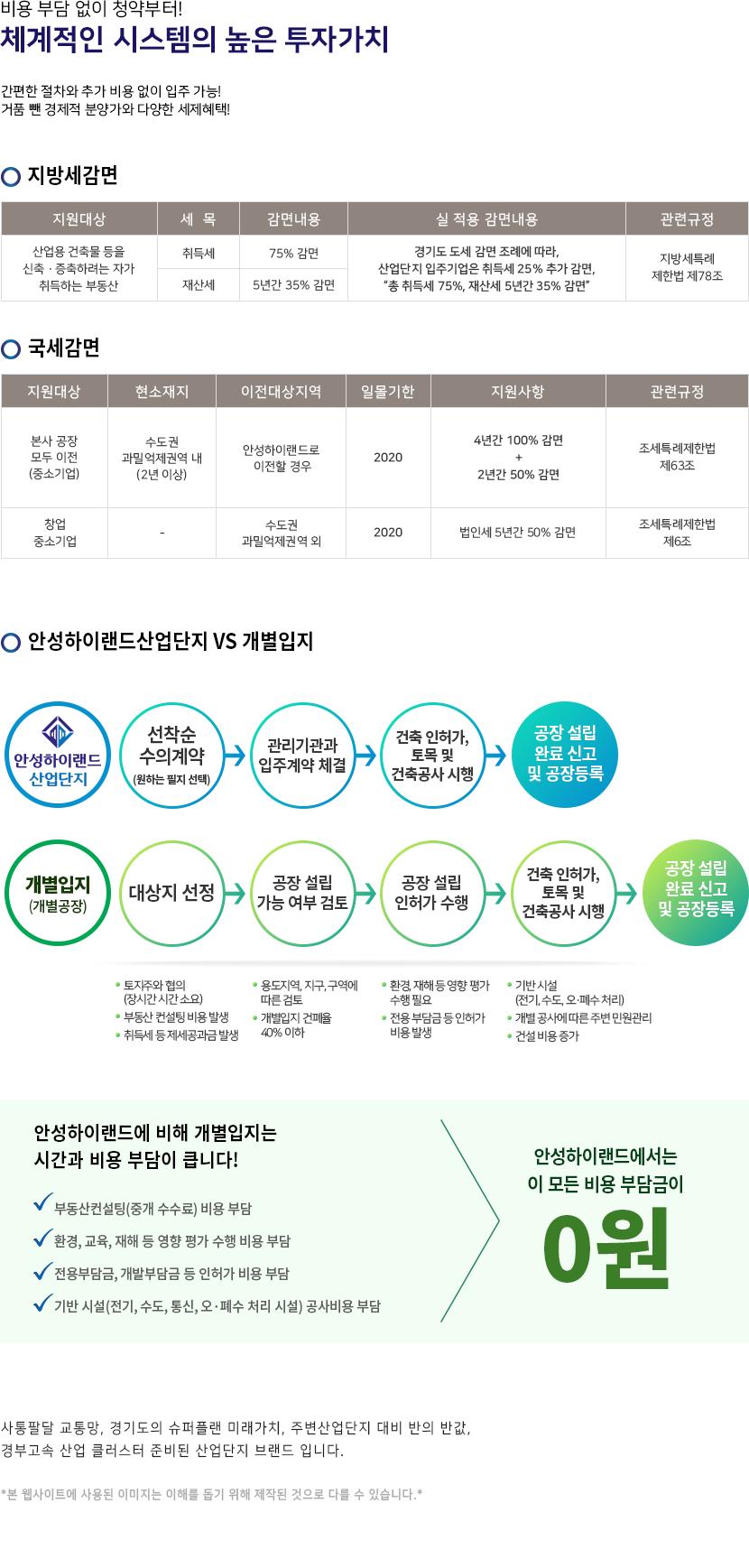 180912_하이랜드홈페이지_입주혜택page_김낙윤_수정.png